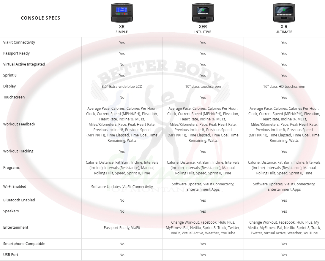 matrix_fitness_console_specs_comparison