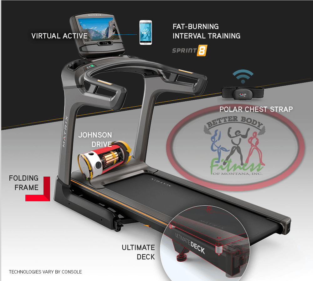 matrix_fitness_tf30_overview